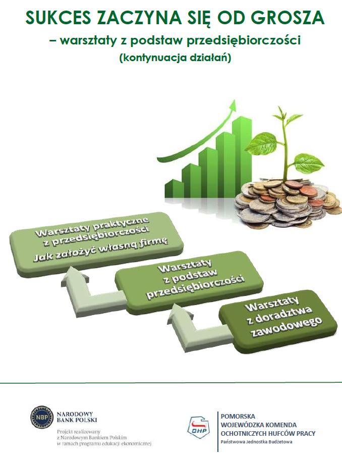 Sukces zaczyna się od grosza – warsztaty z podstaw przedsiębiorczości (kontynuacja działań)